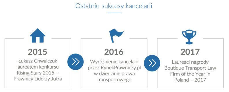 sukcesy-iuridica-2017