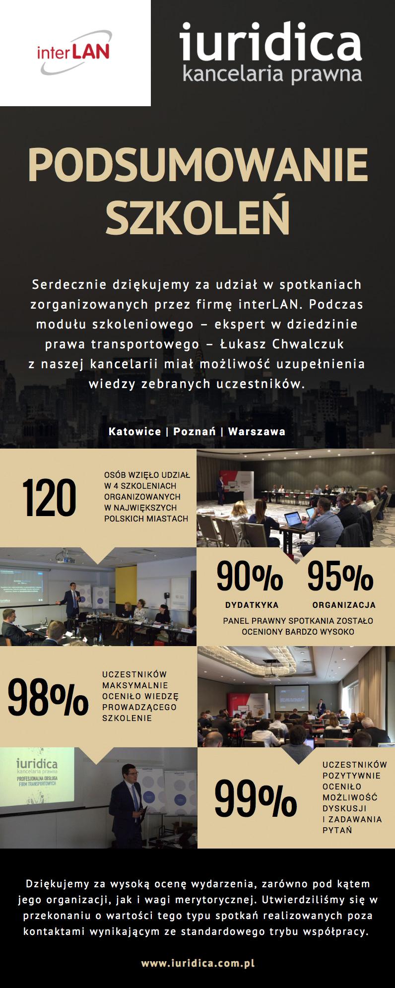 interlan-iuridica-infografika